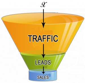 10 Ways of Generating Leads Part 1
